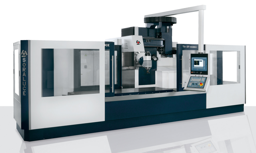 Podstawowe informacje na temat obróbki CNC